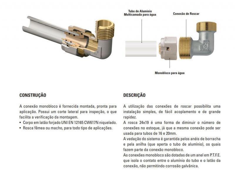 Sistema pex para gás